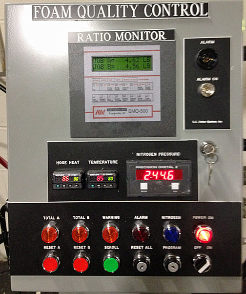 Our Quality Foam Ratio Monitor with superb visibility of instrument readings